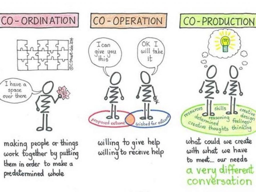 coproduction | Business and Home Management & Organizing hacks ...