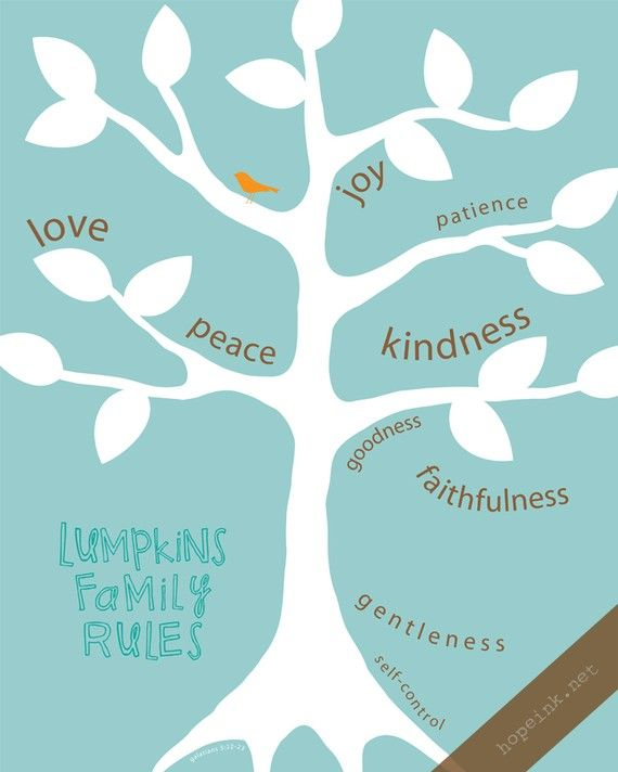 Family Rules Scripture Art Fruit Of The Spirit Tree By