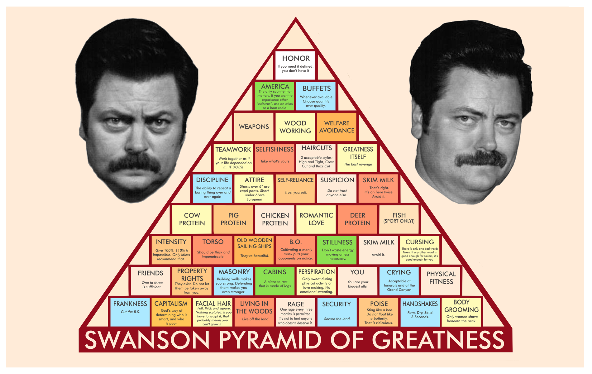 Ron Swanson Pyramid Of Greatness Wallpapers Ron Swanson Parks And Recreation Pyramiden