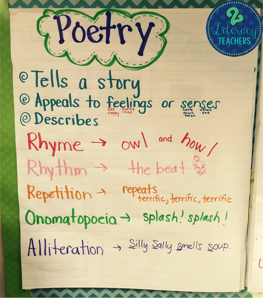 Chart Elements Of Poetry Anchor