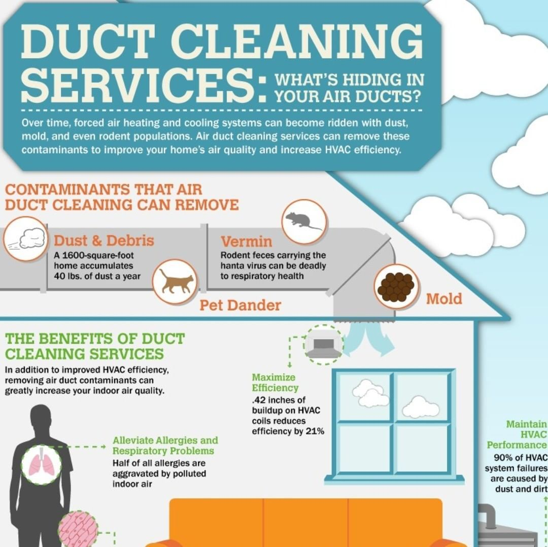 hvac1 image by Efficient Heating and Air Clean air