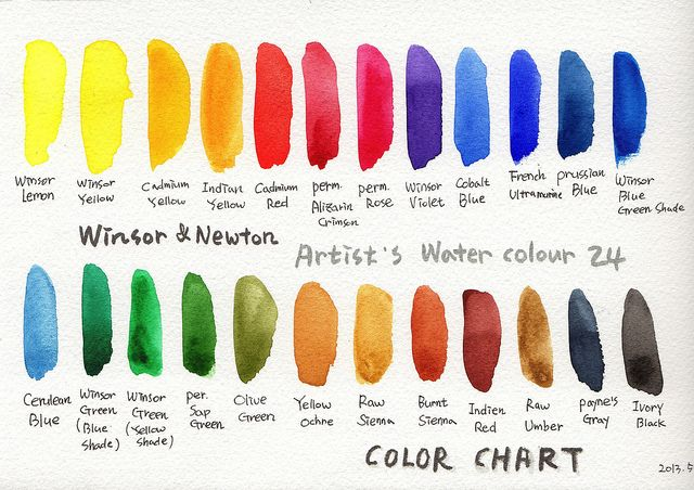 Winsor Newton Artisit Watercolor 24 Color Chart Winsor Newton