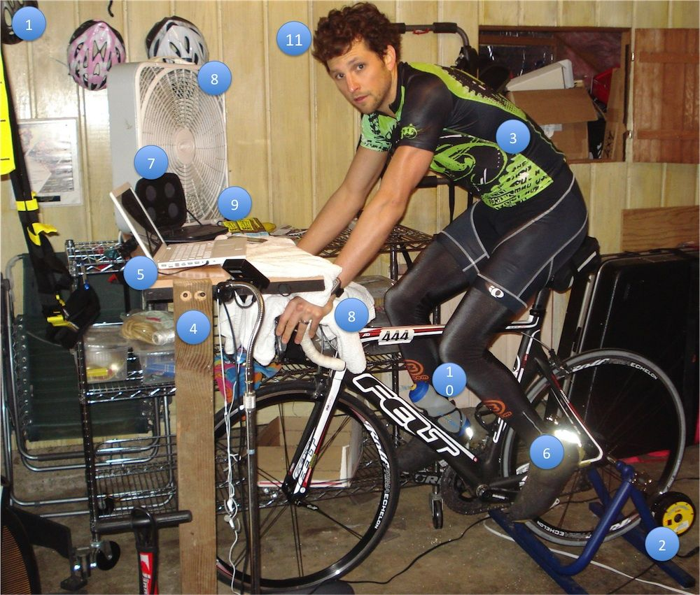 Road Bike Garage Train Setup Google Search Indoor Bike Trainer