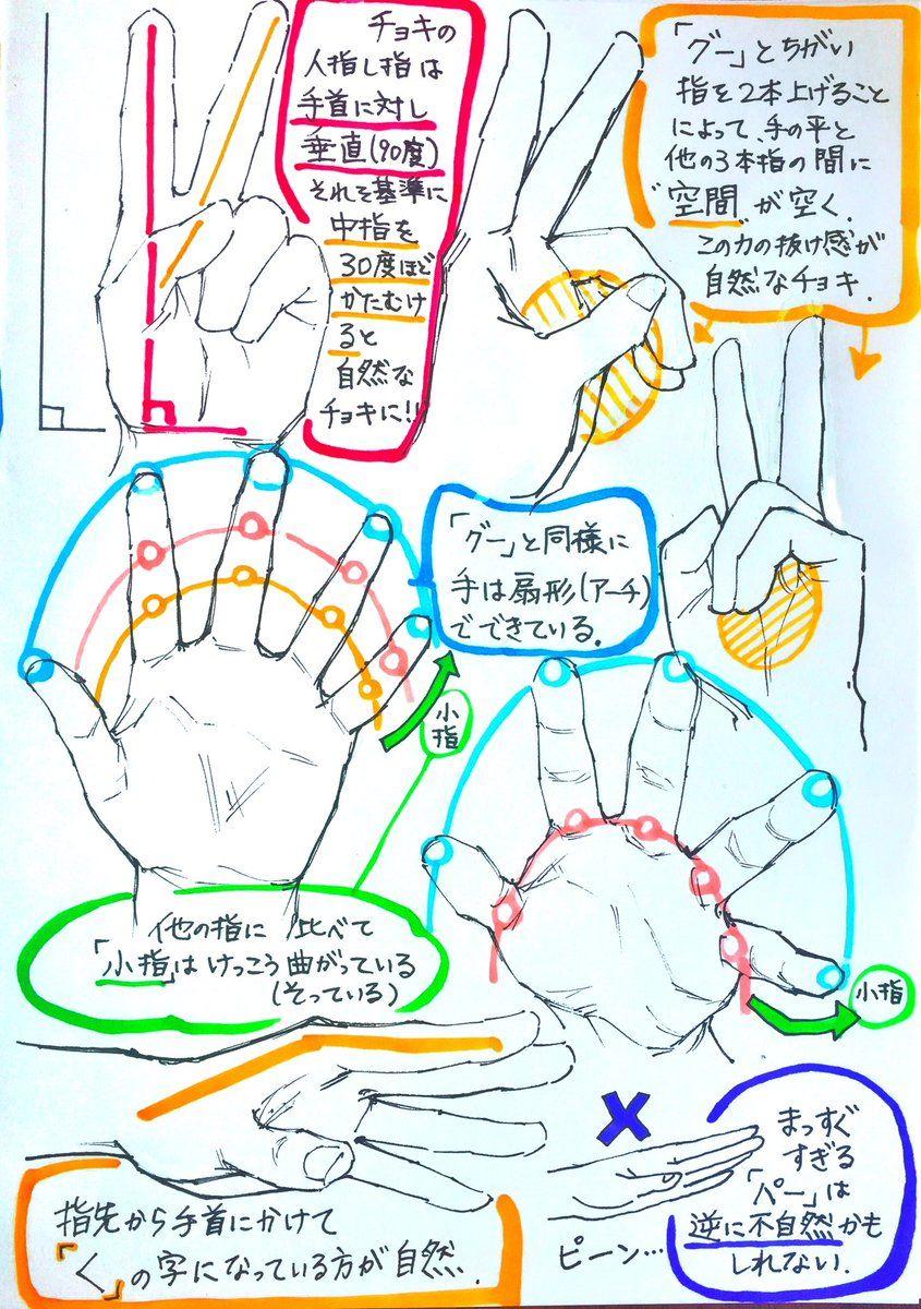 3) メディアツイート: 吉村拓也(@hanari0716)さん | Twitter | イラスト ...
