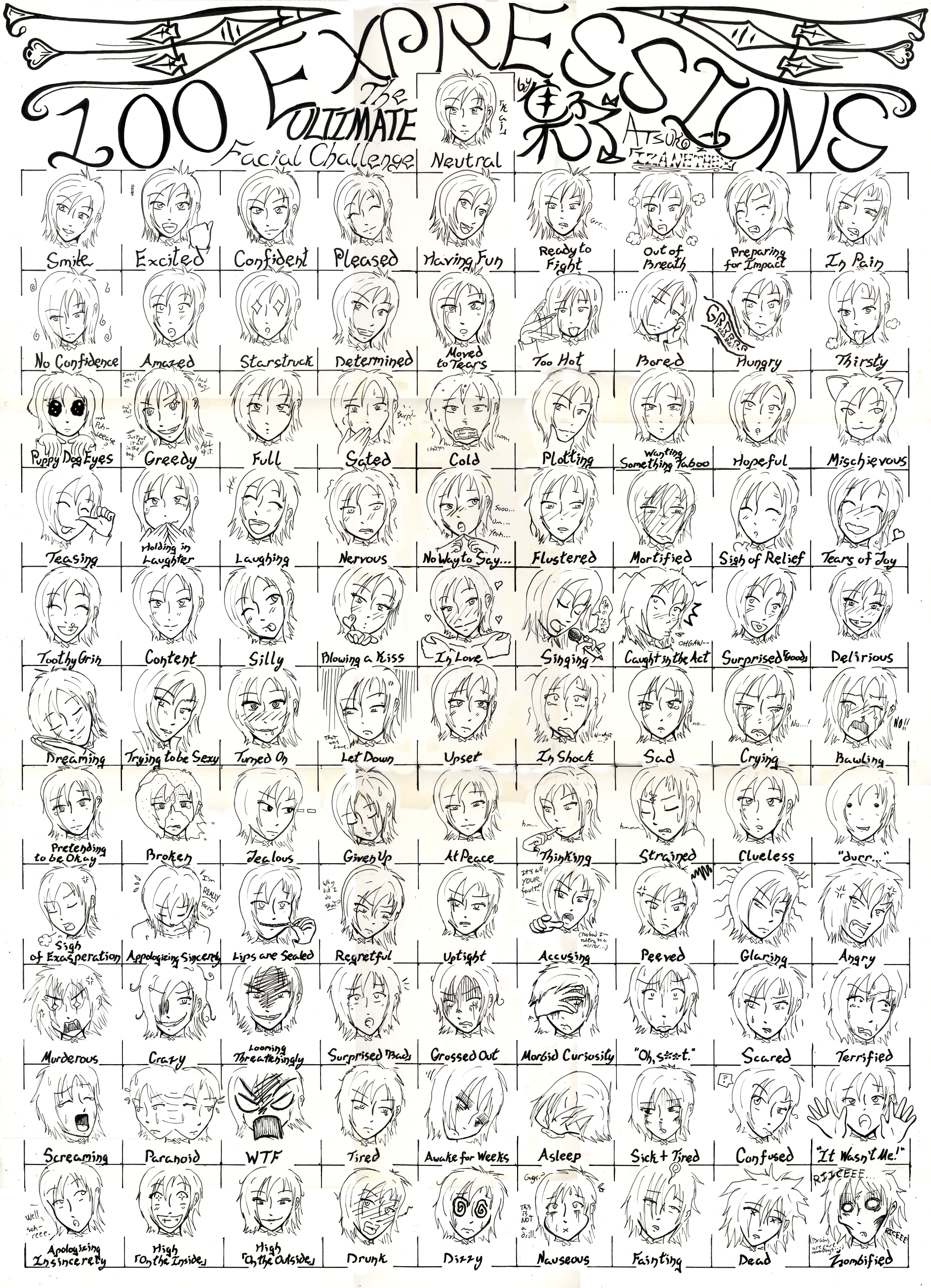 100 Expressions by on deviantART Drawing