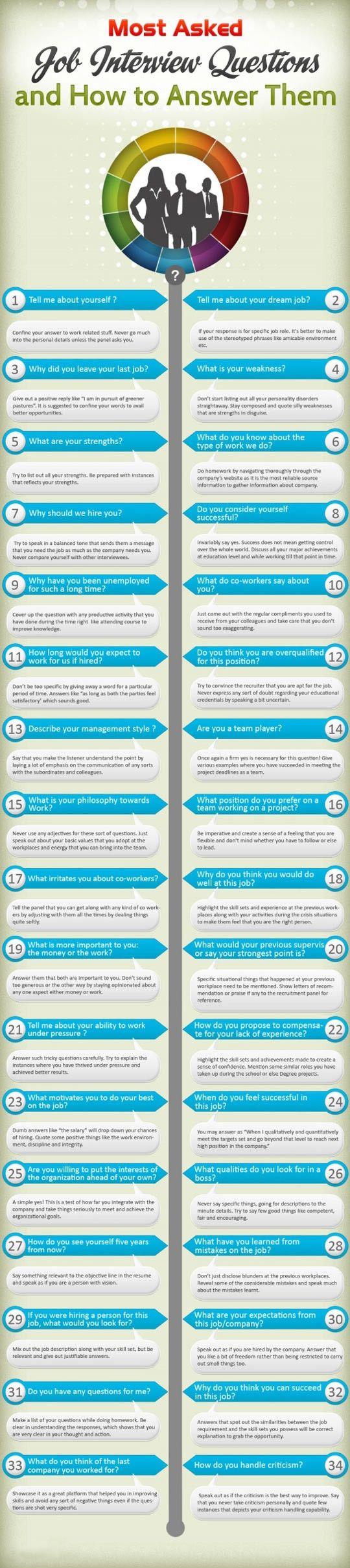 most asked job interview questions. | Entrevista, Empleos y Infografia