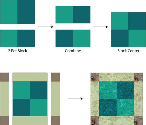 Make Unequal Nine Patch Quilt Blocks, Four Patches in Disguise: Assemble the Uneequal Nine Patch Quilt Block