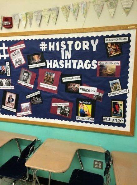classroom walls social studies 33+ Ideas Science classroom walls social studies 33+ IdeasScience cl