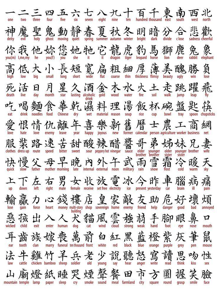 Chinese Symbols Other Languages Interesses Pinterest Symbolen