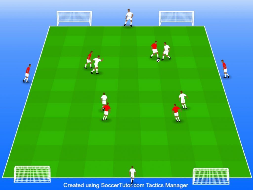 Small sided soccer drill that uses a combination of