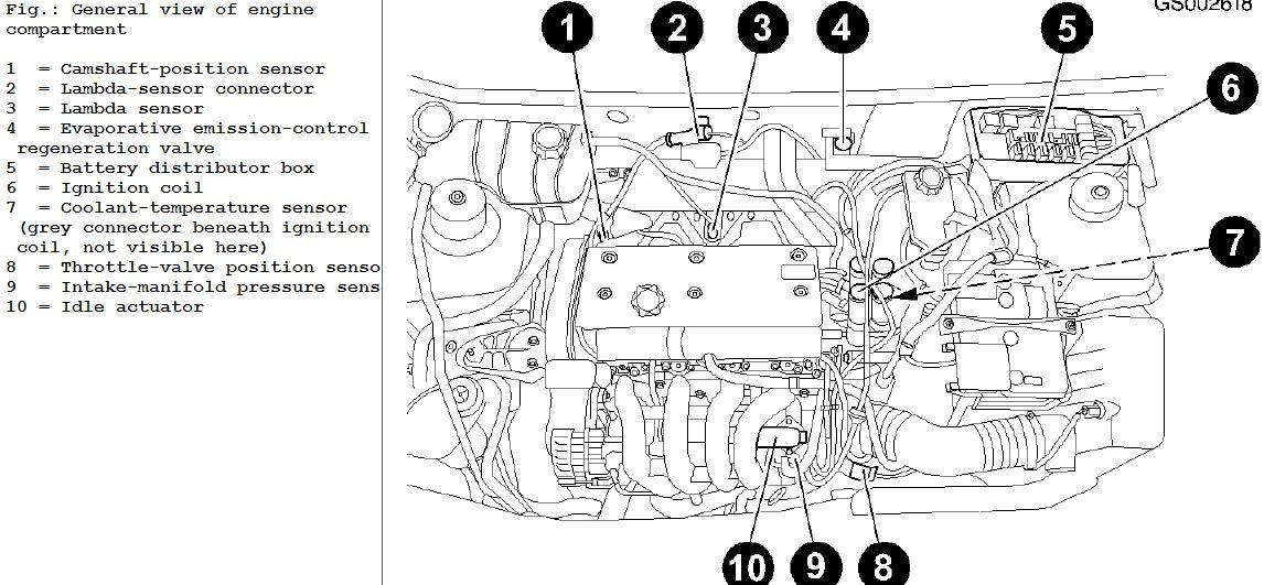 Ford Fiesta Duratec Engine Diagram 4 In 2020 Ford Fiesta Engineering Ford