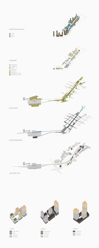 Gallery of Harvard GSD Students Win International Urban Design Competition for Shanghai Rail Station - 14 #urbanesdesign