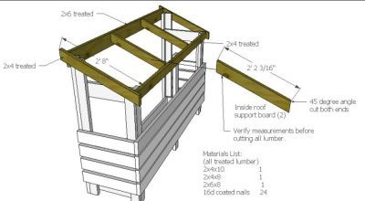 4 X8 Firewood Shed Plans Firepits Pinterest Shed Plans Shed