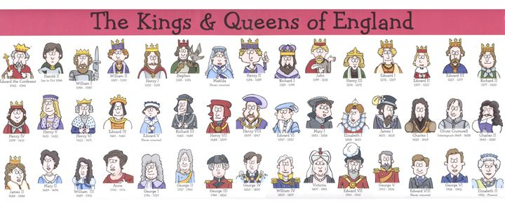 Kings Of England Kings Queens Of England Poster Queen Poster