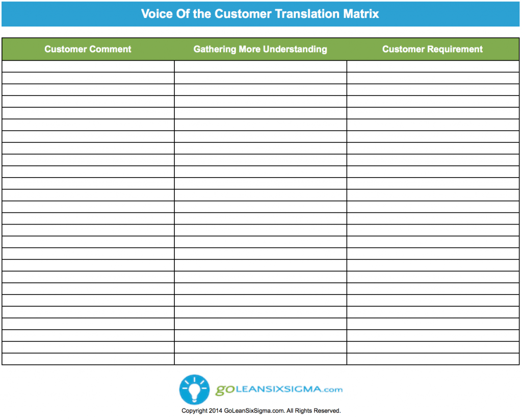 voice of the customer voc translation matrix template. Black Bedroom Furniture Sets. Home Design Ideas