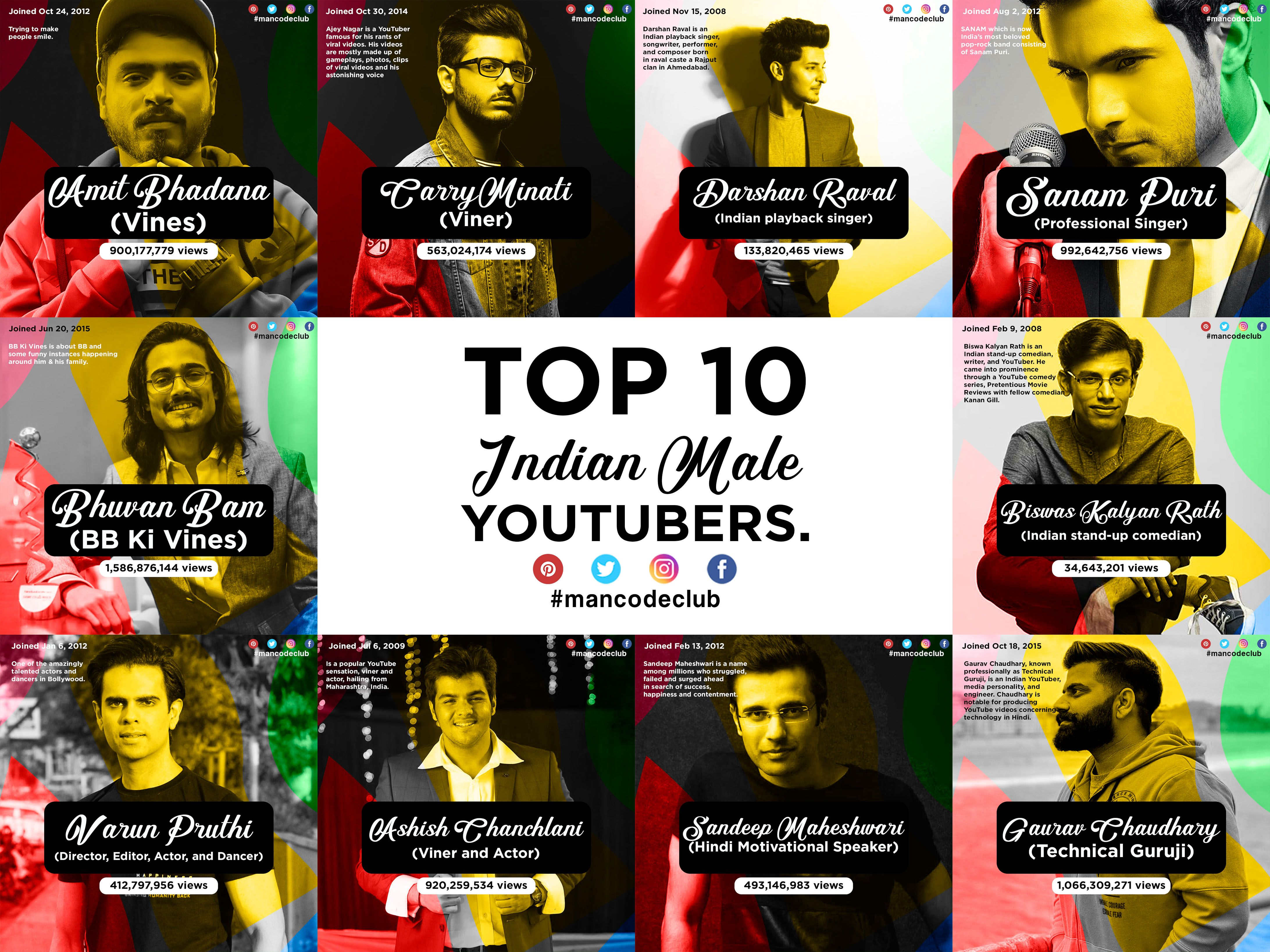 Top 10 Indian male YouTubers. Music humor, Funny memes