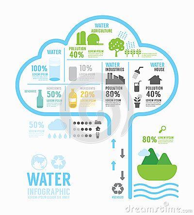 infographic-water-eco-annual-report-template-design-concept-vector - annual report template design