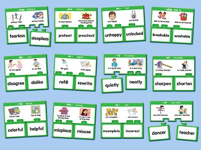 Prefixes, Suffixes, and Roots by The Happy Learning Den | TpT