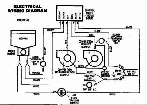 Tremendous Wiring Diagram For Wood Stove Blower Basic Electronics Wiring Diagram Wiring 101 Vieworaxxcnl