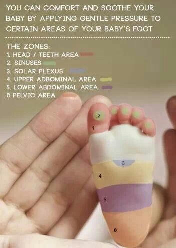 Infant reflexology points. My favorite soothing trick is to wear baby barefoot i...