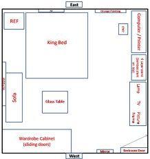Feng Shui Layout Diagram Feng Shui Bedroom Feng Shui Bedroom