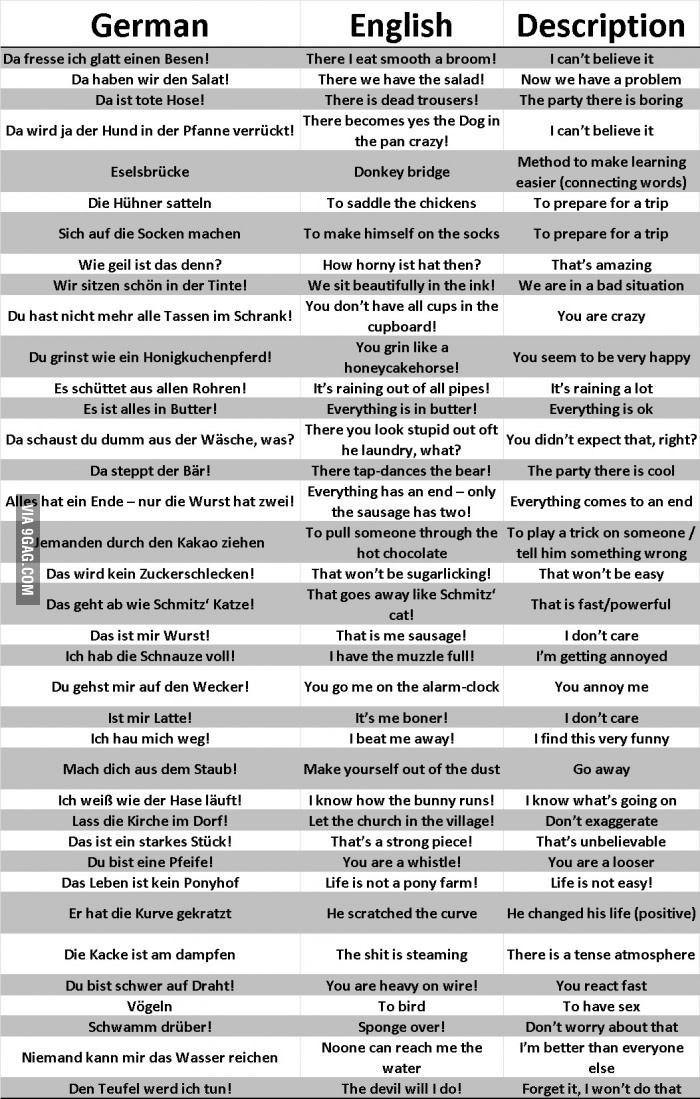 Lektion 12 Deutsche Redewendungen Lassen Sich Nicht Ich