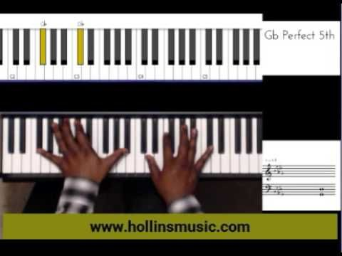 Gospel Piano Ending Chords And Progressions Youtube Music