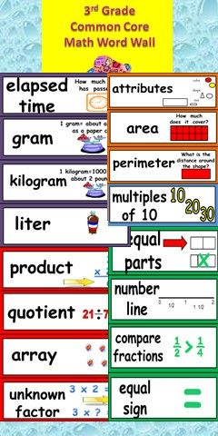 Math Word Wall Cards For Third Grade Common Core Standards Third