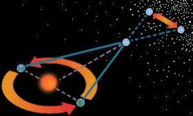 Medidas del Universo   Universo, Astronomía, Dos puntos