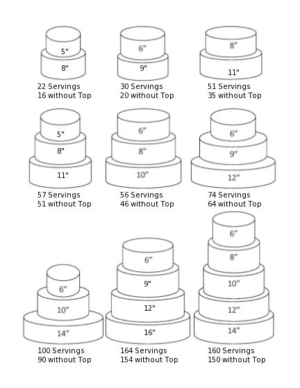 6 9 12 Wedding Cake Servings Cake Servings Cake Sizes And Servings