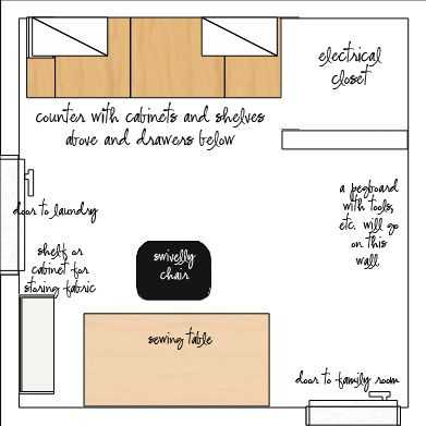 Sewing Room Floor Plans Joy Studio Design Gallery Best Design Sewing Room Design Sewing Room Organization My Sewing Room