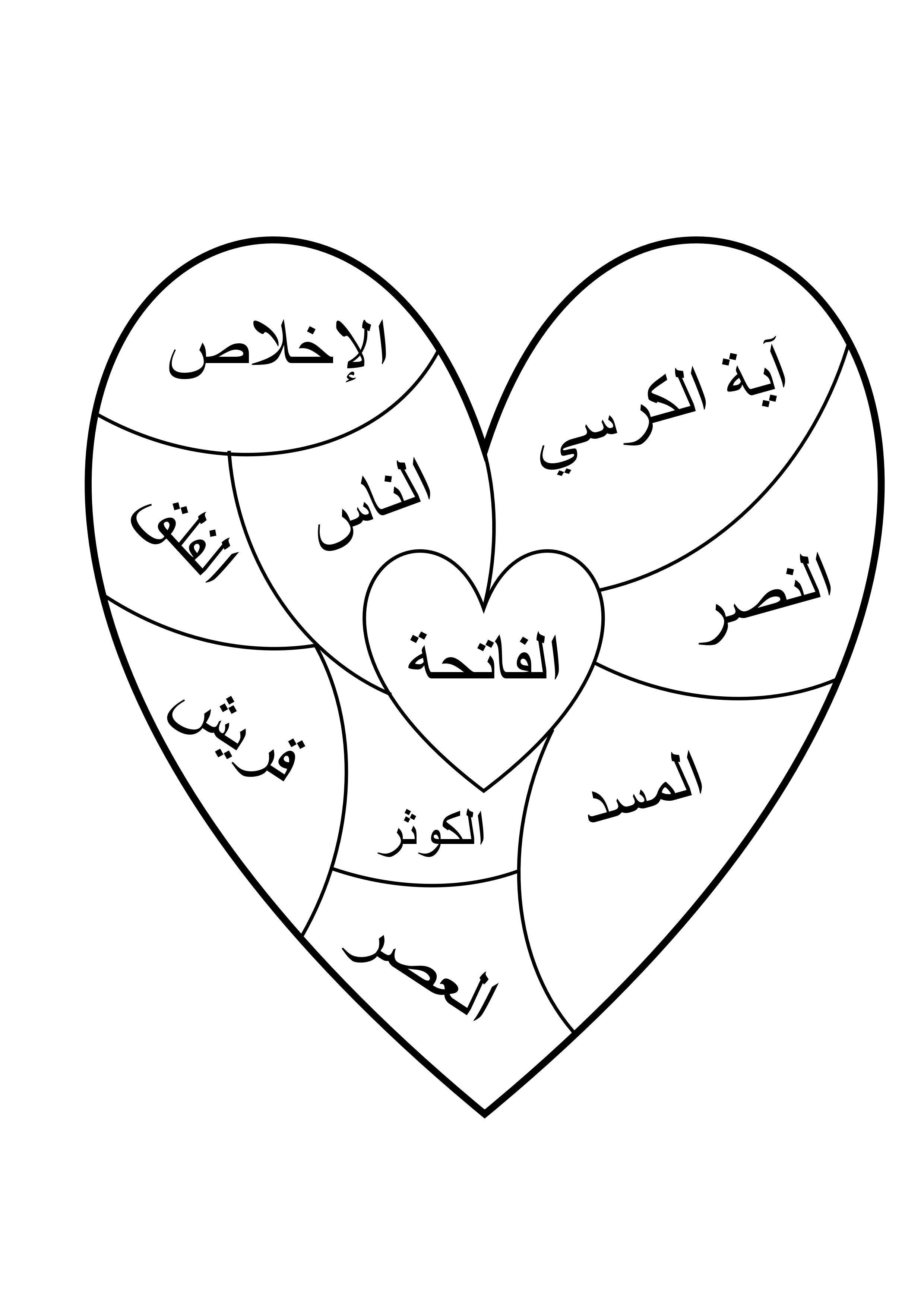 تعليم الأطفال قصار السور Learn Arabic Language Learning Arabic Baby Education