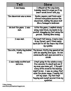 """Teach your students how to """"show"""" and not """"tell"""" in their daily writing."""