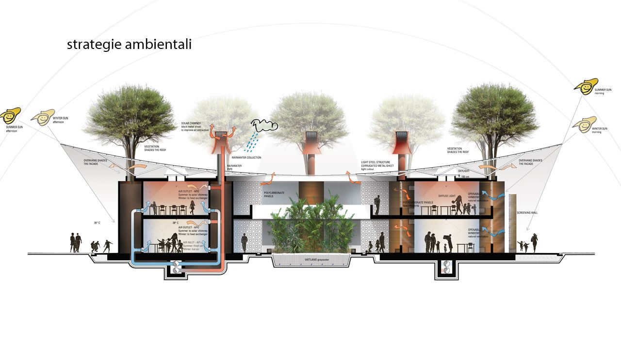 Mario Cucinella Architects | ARCH | SECTION | Pinterest | Architects ...