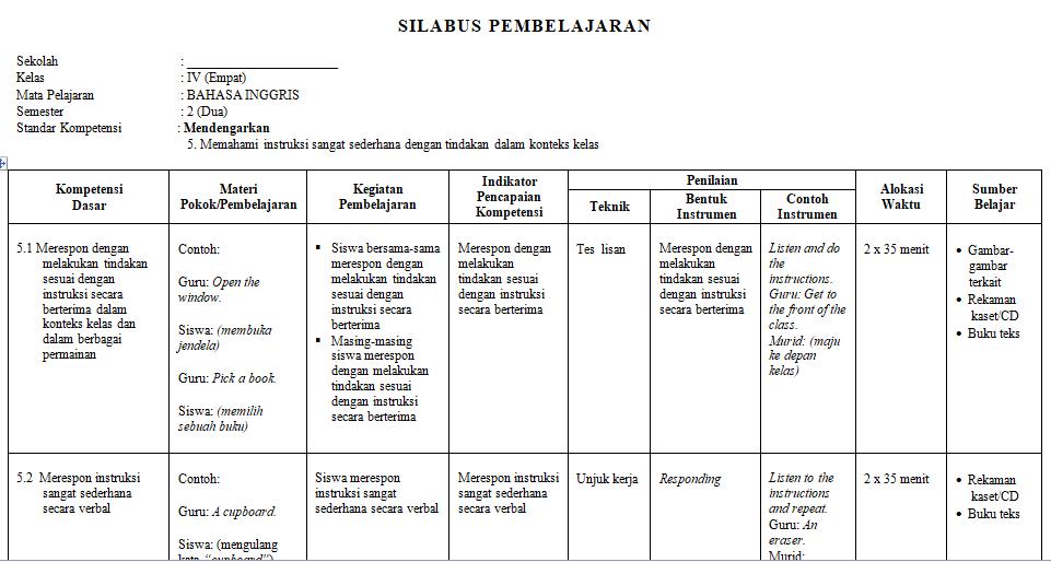 Contoh Silabus Kurikulum 2013 Sd Kelas 4