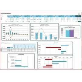 cost performance excel template monthly budget plan for projects