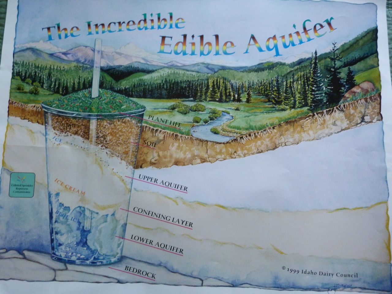 Aquifer for kids the layers of earths water earth for Soil layers ks2