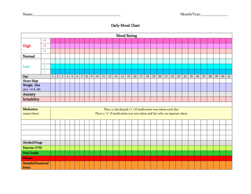 Mood chart 4 bipolar girl guides and mental illness