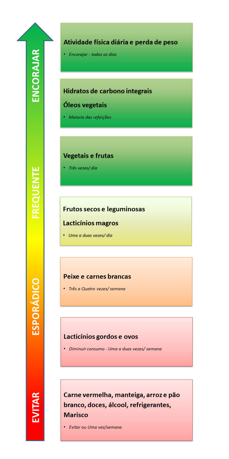 Alimentos contra ácido úrico