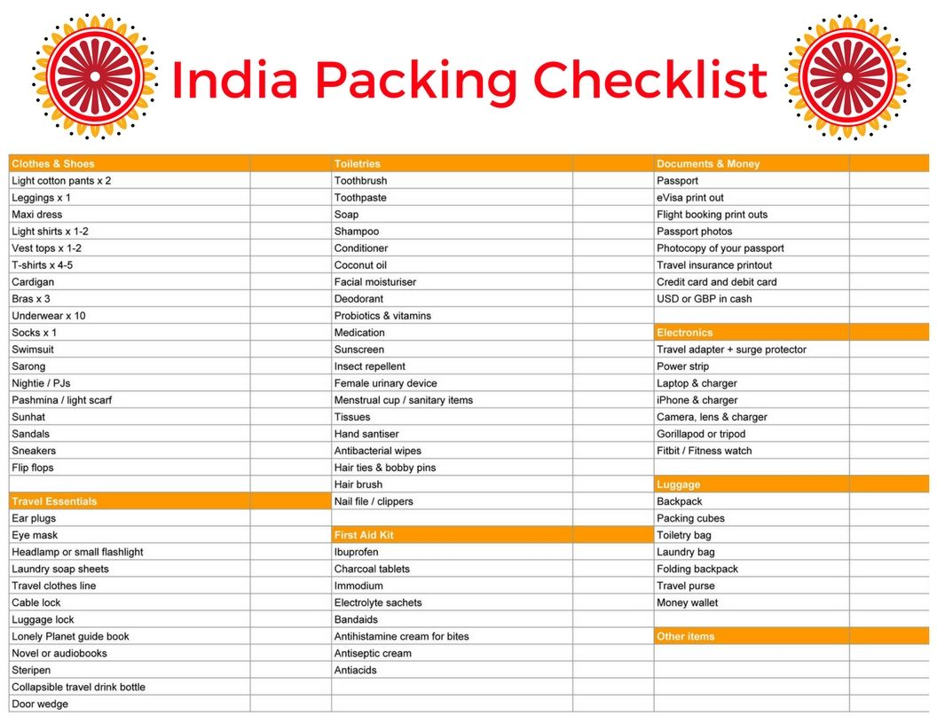 india packing list
