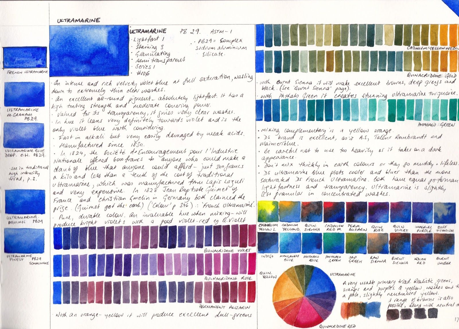 Watercolour Comparisons 1 Ultramarine Blue Pb29 Paint Charts
