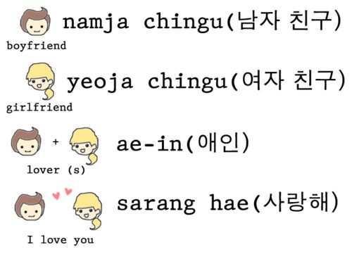how to find korean name