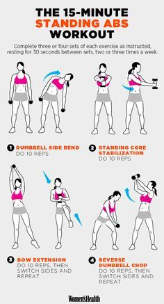 the best 15minute workouts for 2015  15 minute workout