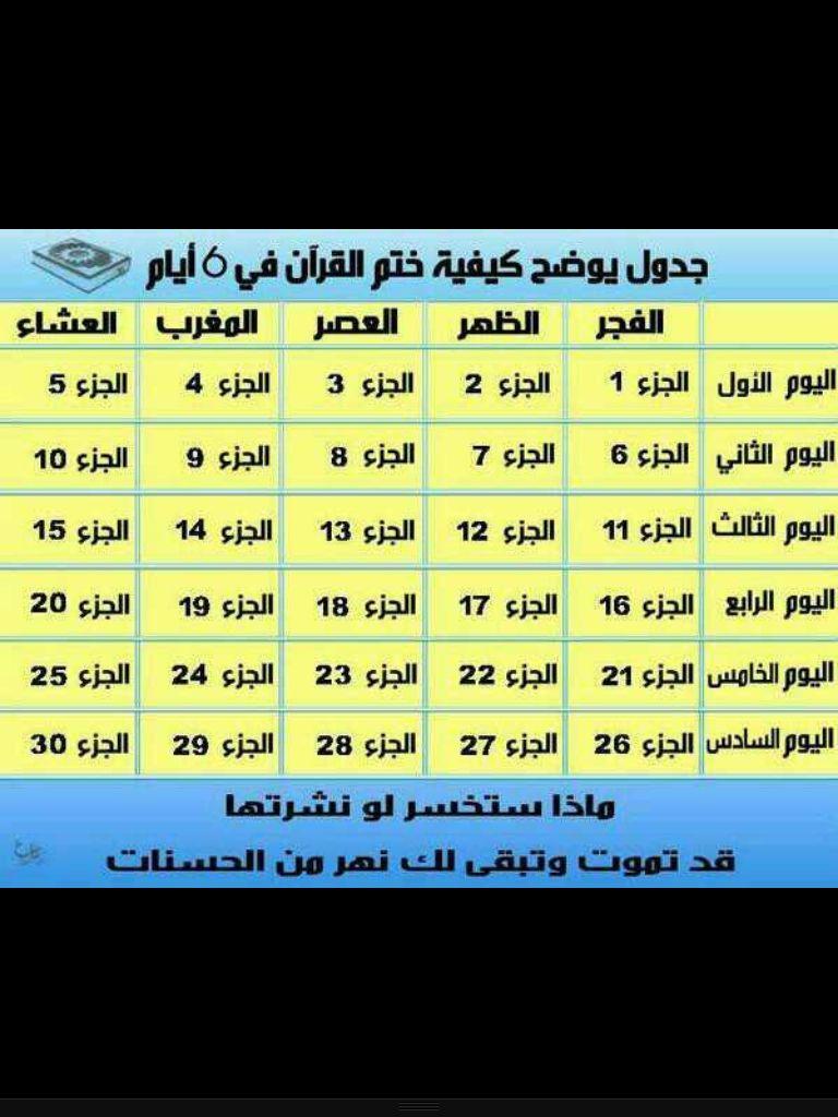 جدول يوضح كيفية ختم القران في ٦ ايام Bts Face Duaa Islam Islam