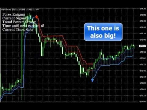 Site forexprofitway.com candlestick forex