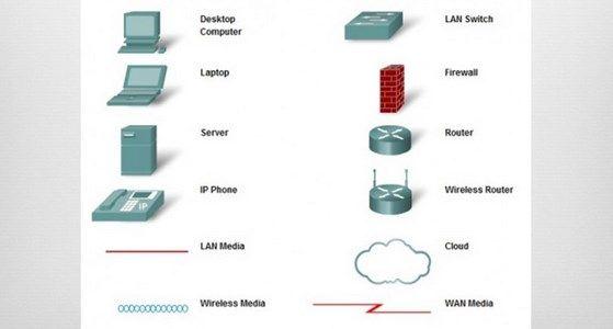 Perangkat jaringan komputer cara kerja dan fungsinya tutorial perangkat jaringan komputer cara kerja dan fungsinya ccuart Image collections