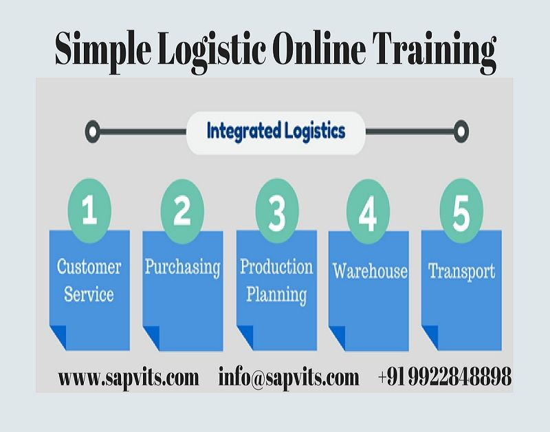 SAP S4 HANA Simple Logistics Online Training in India, USA