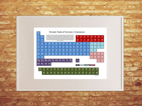 Periodic Table of Formula 1 Champions, F1, NEW 2016 Champion, Grand - new periodic table college level