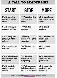 Start Stop Continue Feedback Examples Google Search Profound Quotes Leadership Traits Leadership