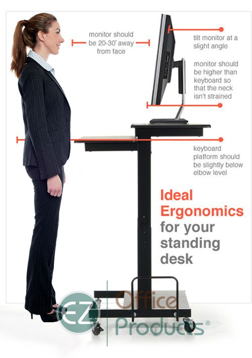 This Is The Proper Most Healthy Way To Stand Ergonomically When Using A Stand Up Desk Stand Up Desk Standing Office Home Office Design